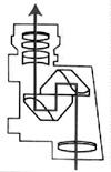 porro призма в схеме строения монокуляра