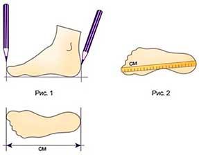 схема определения размера обуви по ноге